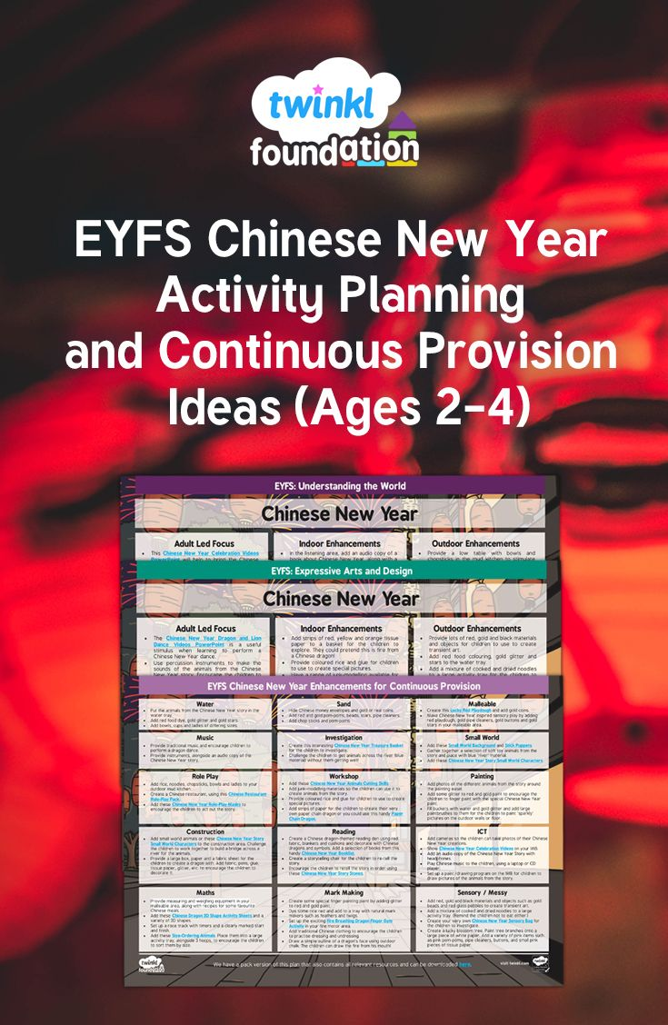 A fantastic early years planning resource based on Chinese New Year for 2-4 year olds. The plan includes ideas to support coverage of each of the EYFS seven areas of learning, including adult-led activities as well as indoor and outdoor enhancements that will inspire child-led learning within your continuous provision.