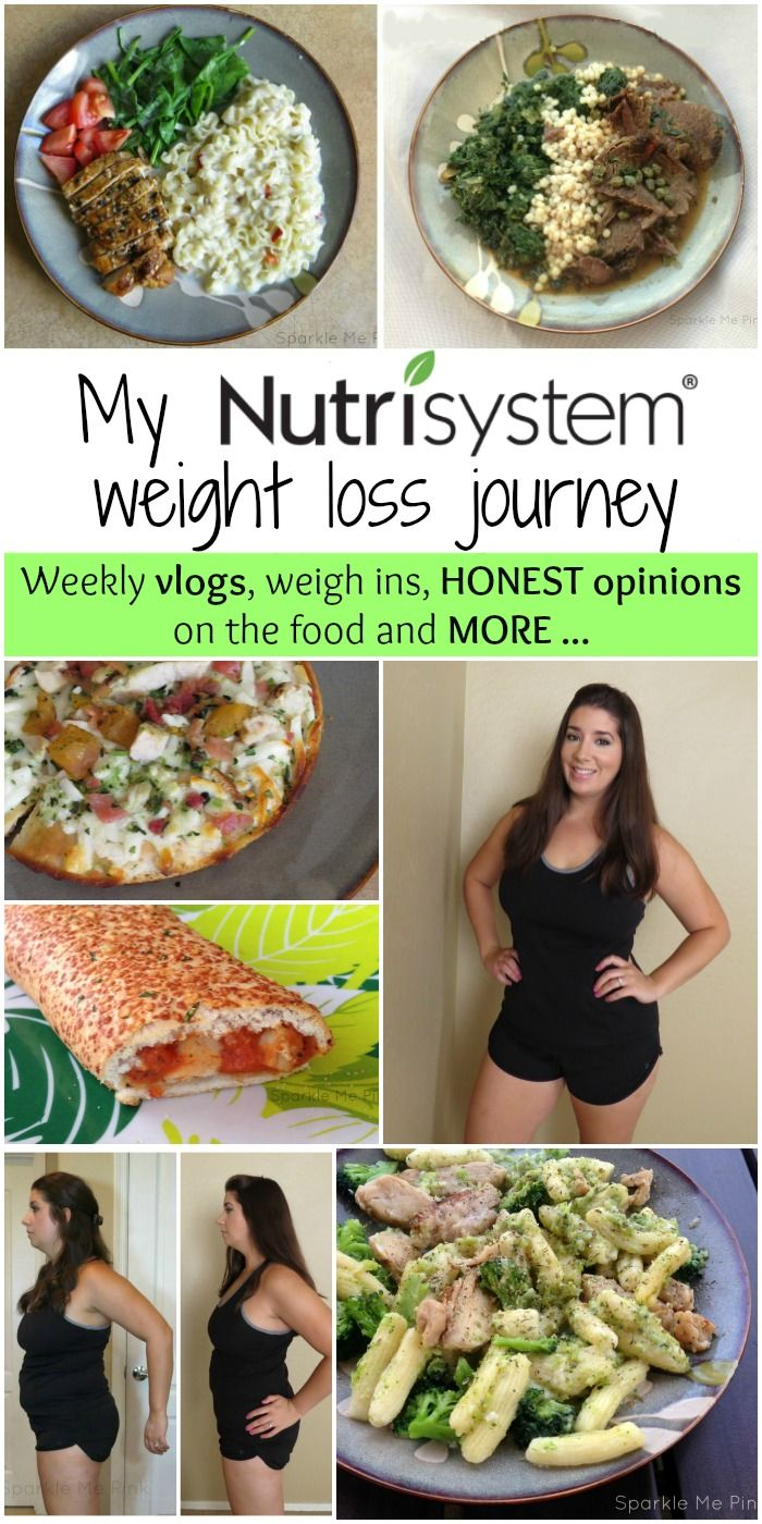 Nutrisystem Day 3 - Hungry and Angry
