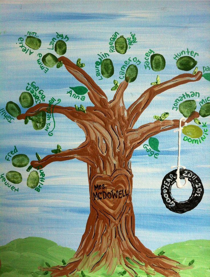 Vingerafdrukboom van je groep. Foto maken, gebruiken voor een kaart om aan je klas te geven op einde van het schooljaar.
