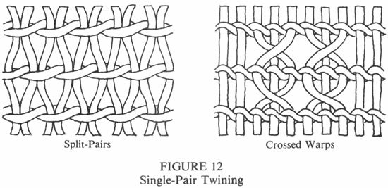 Journal of the Polynesian Society: A Descriptive Classification Of Maori Fabrics: Cordage, Plaiting, Windmill Knotting, Twining, Looping And...