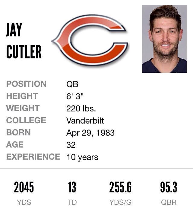 JAY CUTLER stats through 9 games