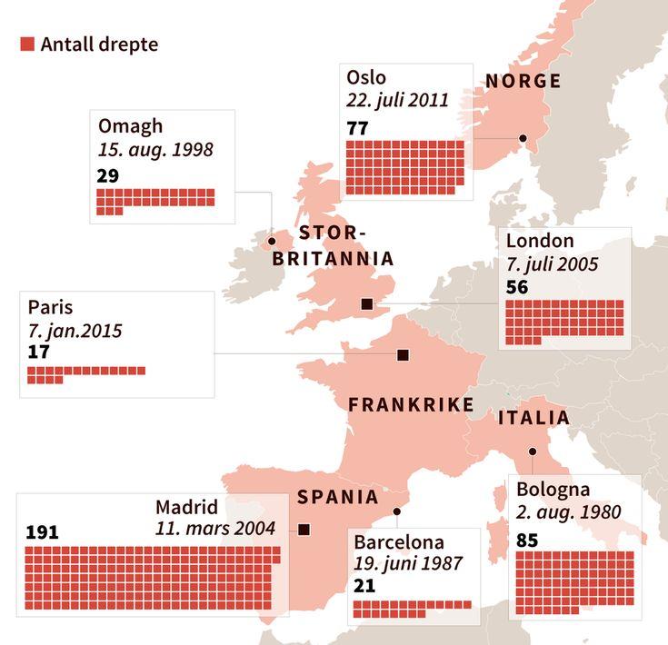 Terrorangrepene i Paris
