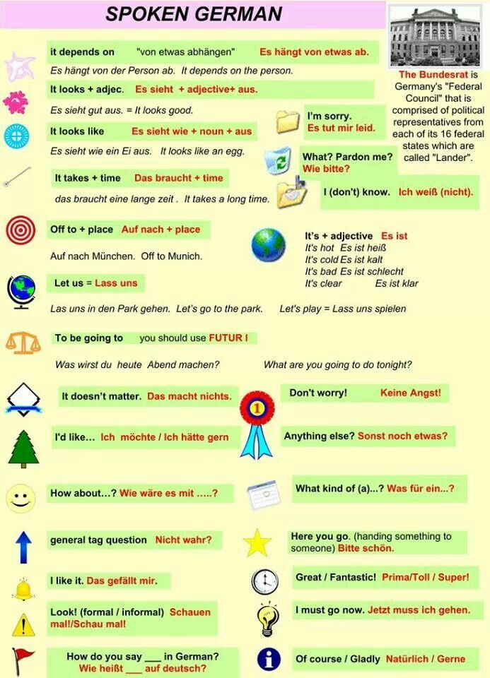 Some useful German phrases