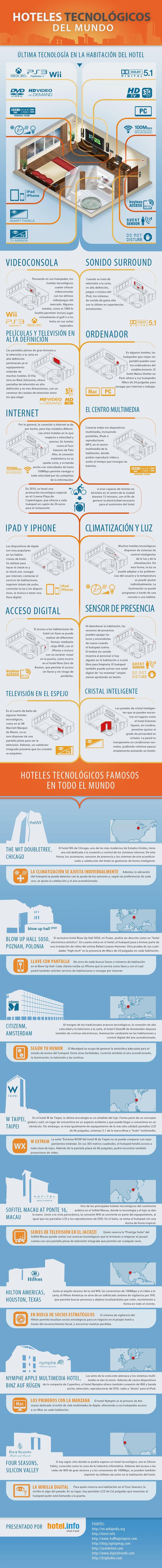 Volver al Futuro: innovación Tecnológica Hotelera #Infografía