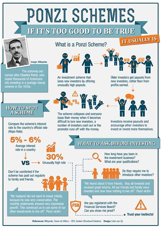 #PonsiScheme . . .A #Risk : How to spot a Ponzi Scheme : as it is too good to be true