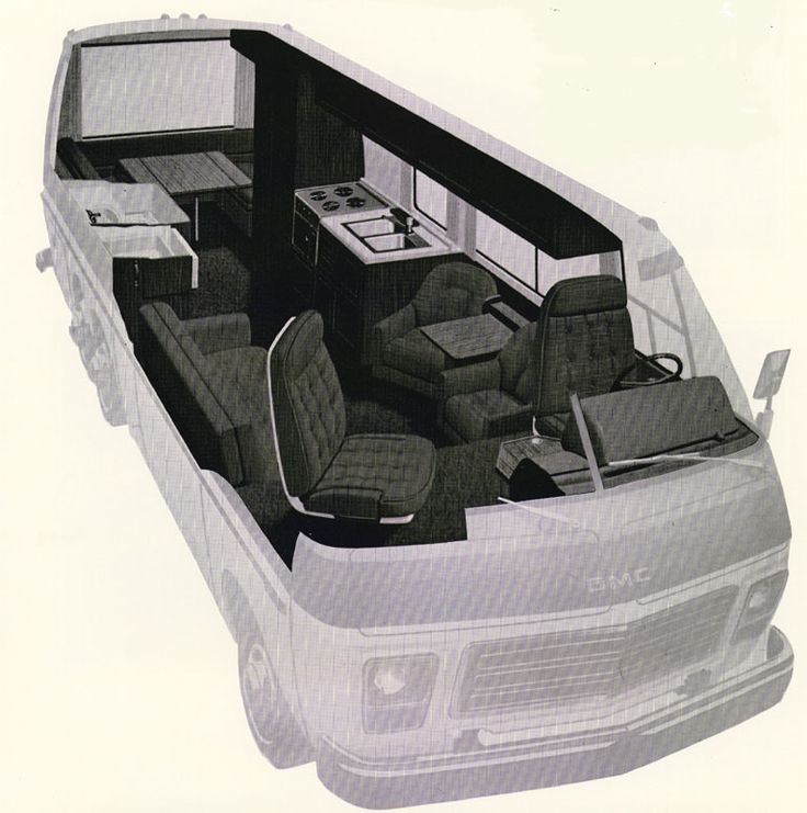 Image Detail For The Wmc Motorhome Interior Favorite