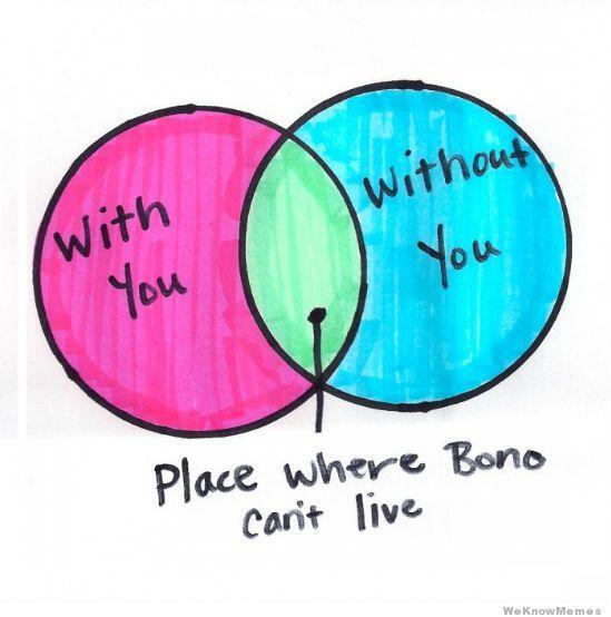 23 Best Venn Diagram Humour Images On Pinterest Venn Diagrams