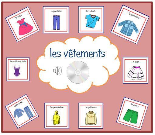 VESTITI FLASHCARDS francese, imparare vestiti in francese con pronuncia su File Audio, risorse didattiche, parola, carte Audio