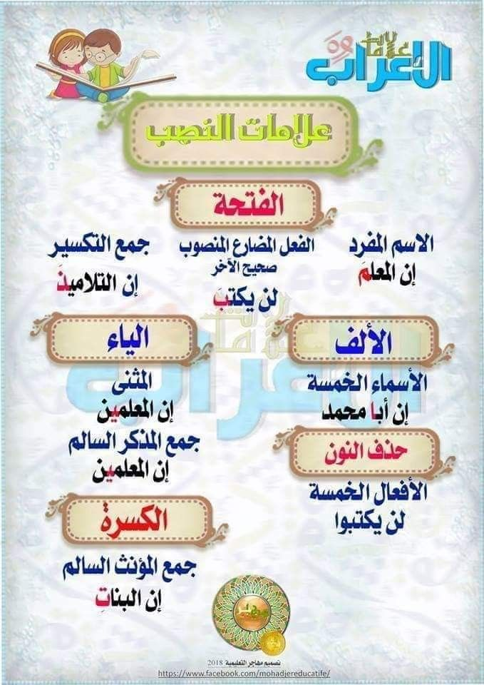Pin By Mohammed Al Harbi On لغتي Arabic Language Teach Arabic Learn Arabic Language