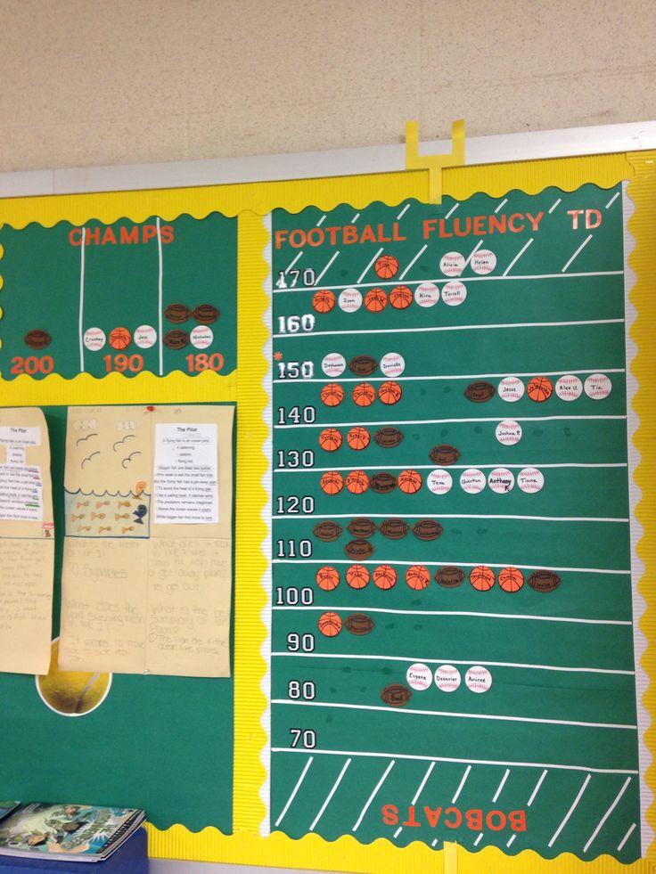 Kindergarten Readiness Calendar Arkansas : Best images about bulletin board ideas on pinterest
