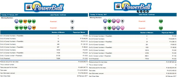 Latest #PowerballResults & #PowerballPlusResults South Africa | 21 February 2017  https://www.playcasino.co.za/powerball-and-powerballplus-results-south-africa-21-february-2017.html