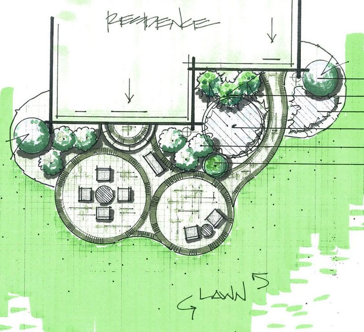 Residential Landscape Architecture Plan 149 best landscape design images on pinterest | landscape design