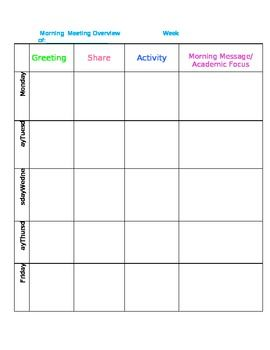 morning meeting lesson plan template morning meetings lesson plan templates and mornings on
