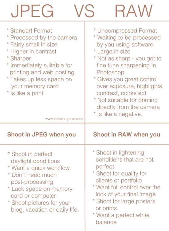 how to change jpeg to raw on canon