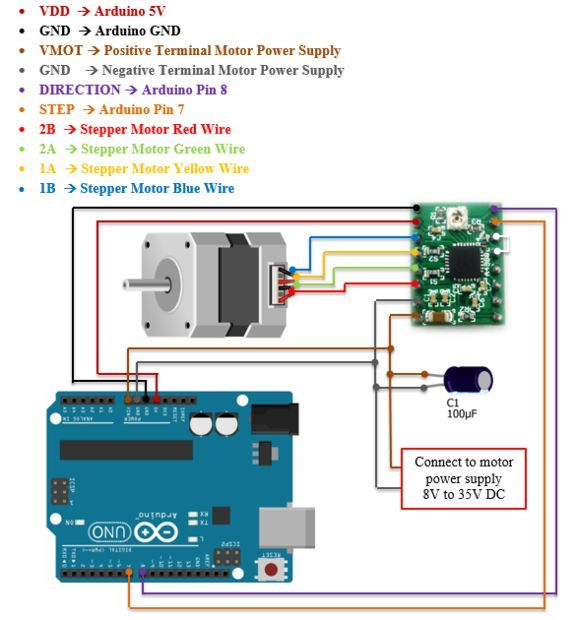 How To Interface Stepper Motor With Arduino And Stepper Motor Driver Stepper Motor Arduino Arduino Stepper
