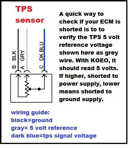 28 best automotive images on pinterest autos automobile and cars get the latest auto wiring test use in 2014 and using simple tools fandeluxe Gallery