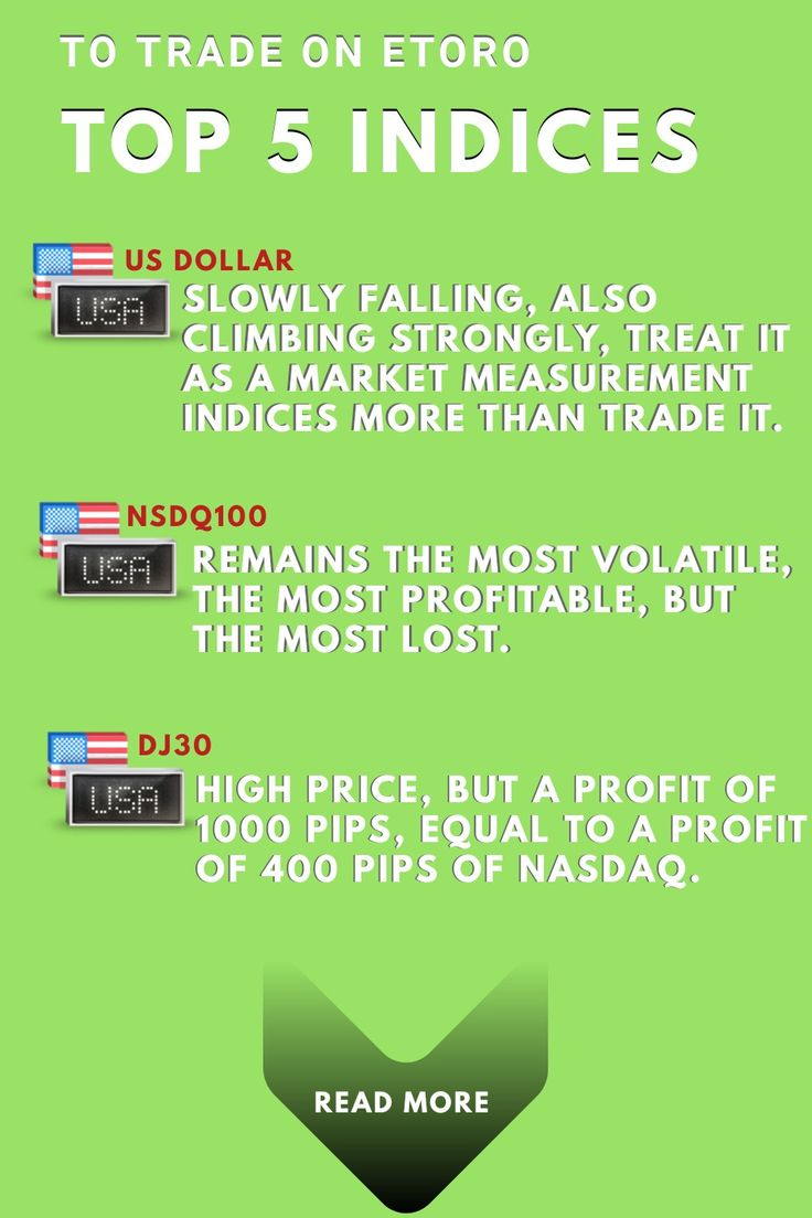 Top 5 indices to trade on eToro with profits. in 2020