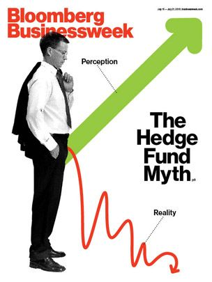 Hedge Fund Dysfunction Syndrome via The Big Picture