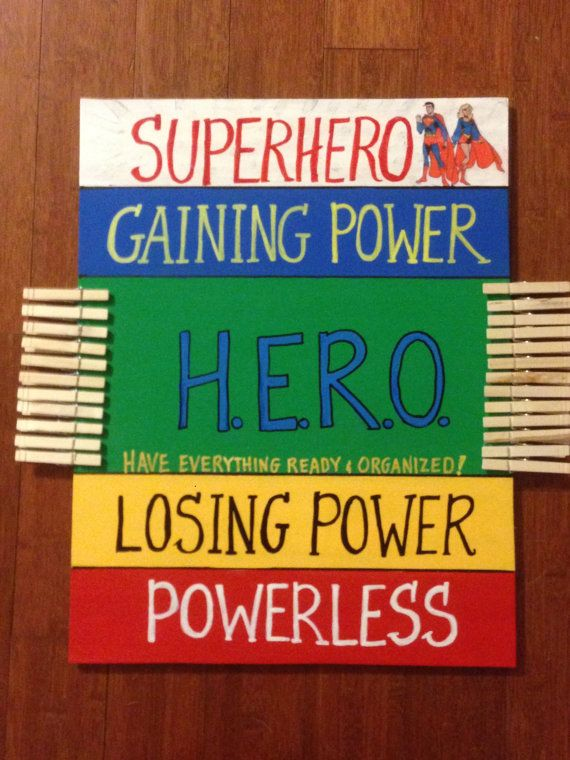 Behavioral chart superhero