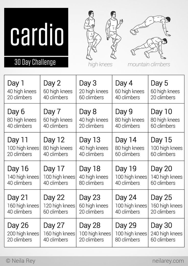 My new cardio workout starting today! Treadmill Sprint Workouts | LIVESTRONG.COM