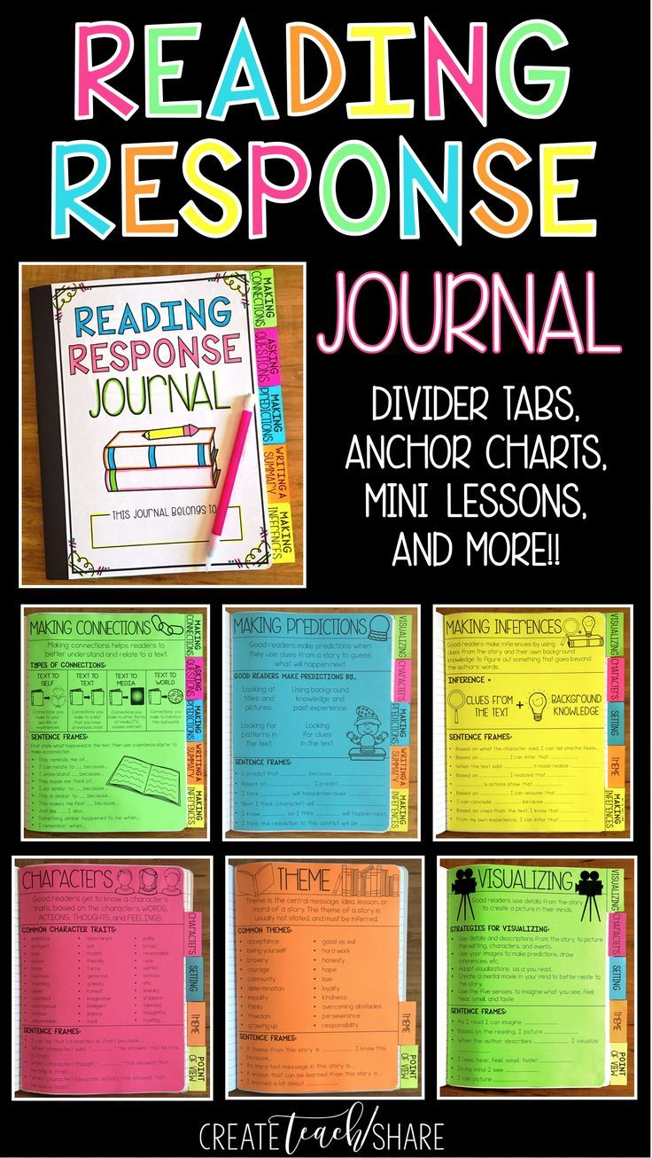 Reading Response Journals are the perfect place for students to respond to novels that are read aloud in the classroom. This Reading Response Journal covers 10 different reading skills and strategies. There is a Divider Tab for each skill or strategy, eac