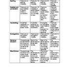 ap spanish language and culture essay rubric