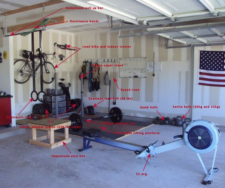 Crossfit garage gym fitness pinterest