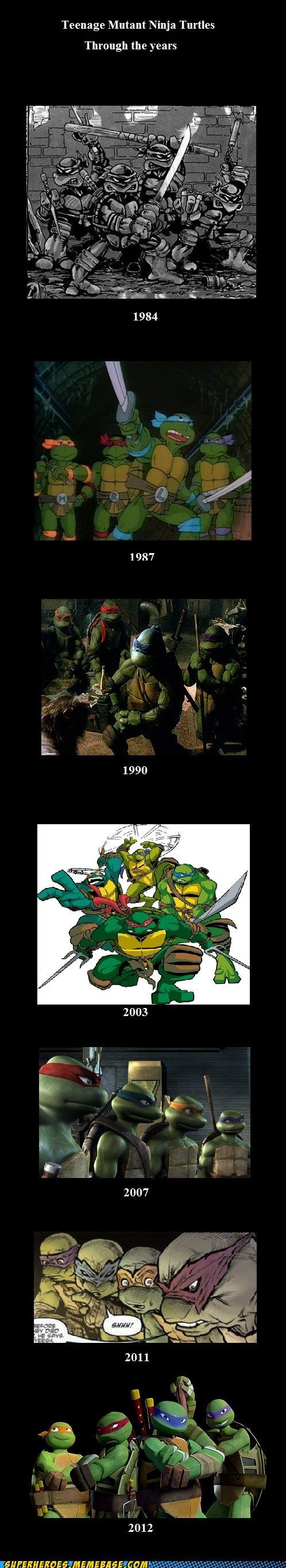 Teenage Mutant Ninja Turtles--haven't read the comics, but I've seen all the movies and all the cartoon series!