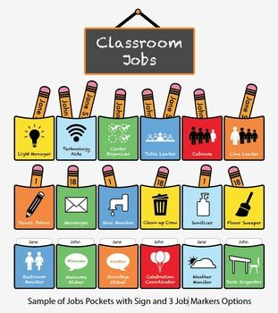 Elementary Classroom Jobs Chart: Pocket Icons, Customizable. This would give each student a job to do. It would teach them responsibility as well as make them feel needed in the classroom. -Krissy Euer