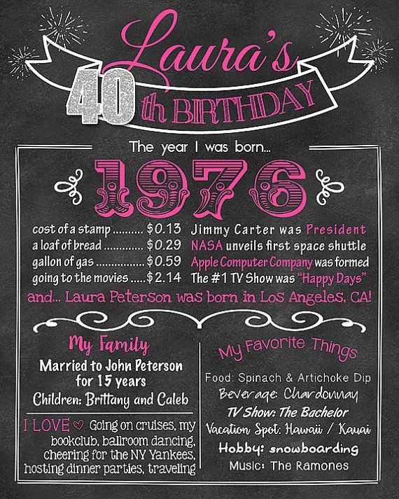 40th Birthday Chalkboard 1976 Poster 40 Years by MulliganDesign