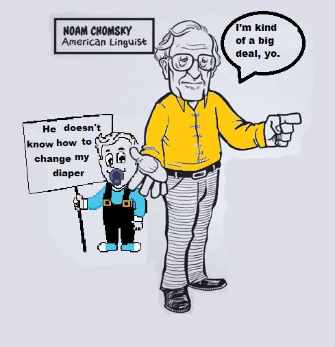 Noam Chomsky (1928 - )  Follow this link to find a short video explanation of Chomsky's theory of Universal Grammar: http://www.thesociologicalcinema.com/videos/noam-chomskys-universal-grammar  Source: BBC and Open University's A History of Ideas video series