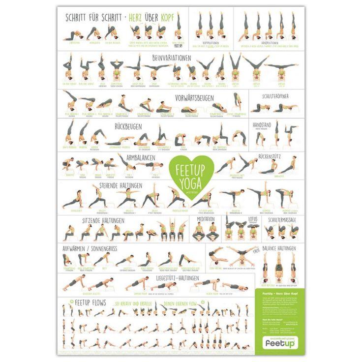 Übungsposter für den Feetup-Kopfstandhocker mit über 100 Übungen. Auf festem Karton im Format A2.