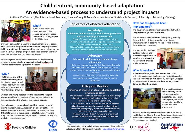 Plan international: Child-centred community-based adaptation   This poster describes a joint project to assess what successful climate change adaptation looks like from the perspective of children, youth and their communities.   Plan International, Save the Children and the Institute for Sustainable Futures are implementing the project across 40 villages in the Philippines.  Contact: Pia Treichel, programme manager, climate change, Plan International Australia (Email…