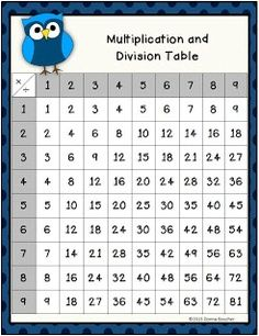 11 best images about homework help on pinterest for 11 division table
