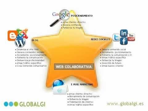 ▶ Metodologia estrategia marketing online - YouTube