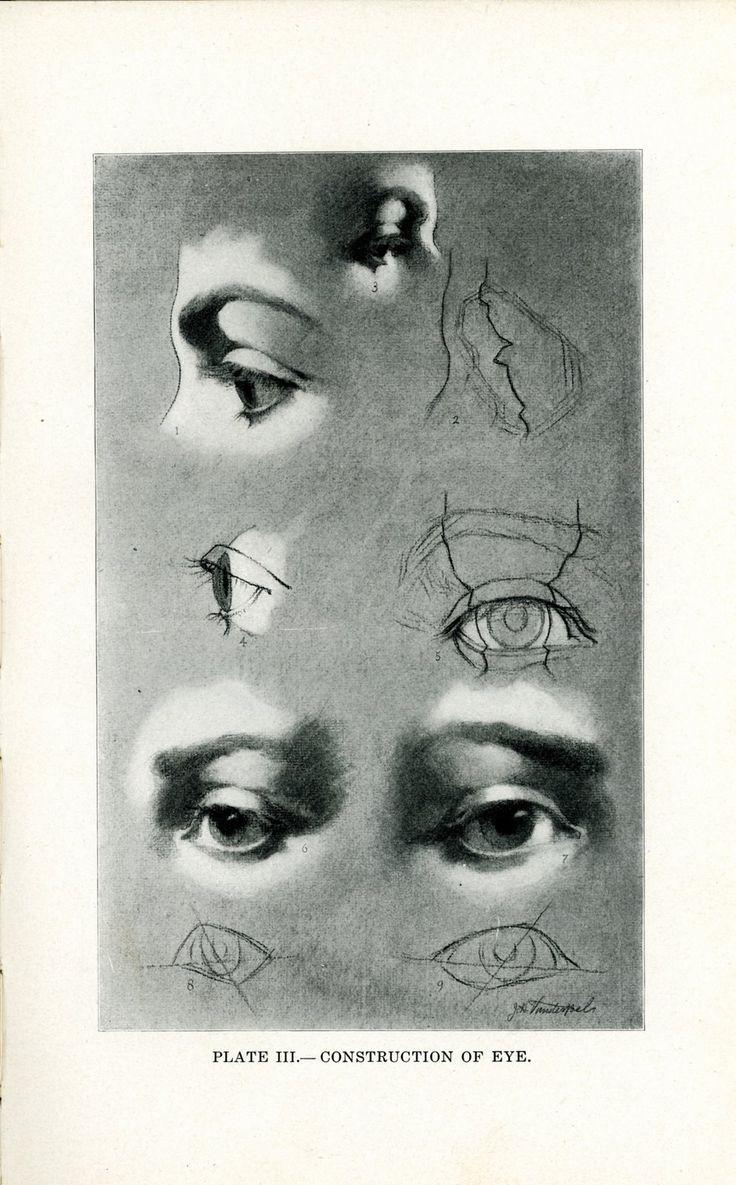 Vanderpoel Eyes
