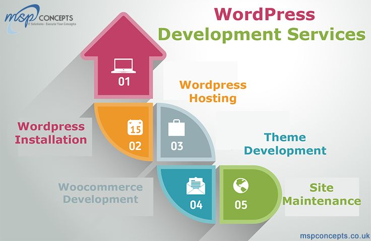 Get fully-functional, responsive and SEO-friendly #WordPress website with the highest standards of excellence from MSP Concepts. We are keen to provide best-in-class services to our clients at affordable rates.