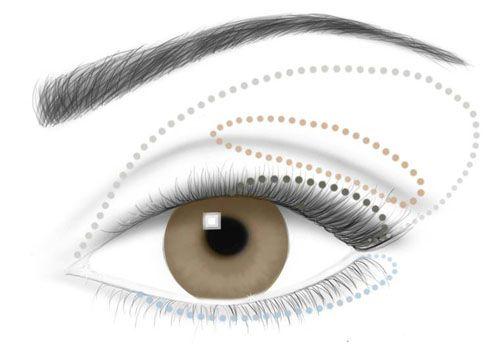 colori ombretti occhi marroni: grigio azzurro, grigio scuro, marrone chiaro