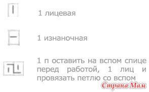 Всех приветствую! Начнем онлайн по курточке от GAP! Сразу скажу, что я буду вязать без подклада!!!  . Опрос проходил здесь http://www.stranamam.ru/  Опрос в Стране Мам: Предлагаю онлайн!