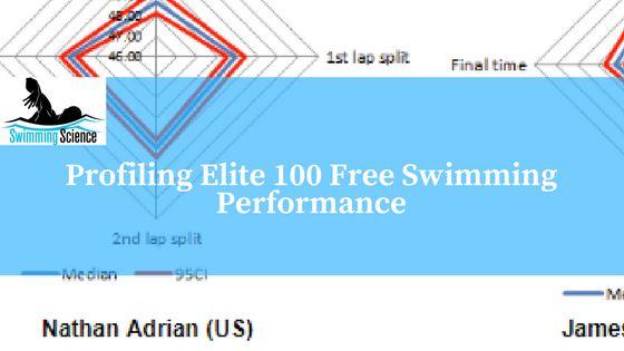 Profiling Elite 100 Free Swimming Performance - Swimming Science