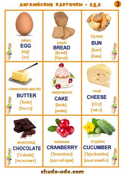 английские карточки на тему еда
