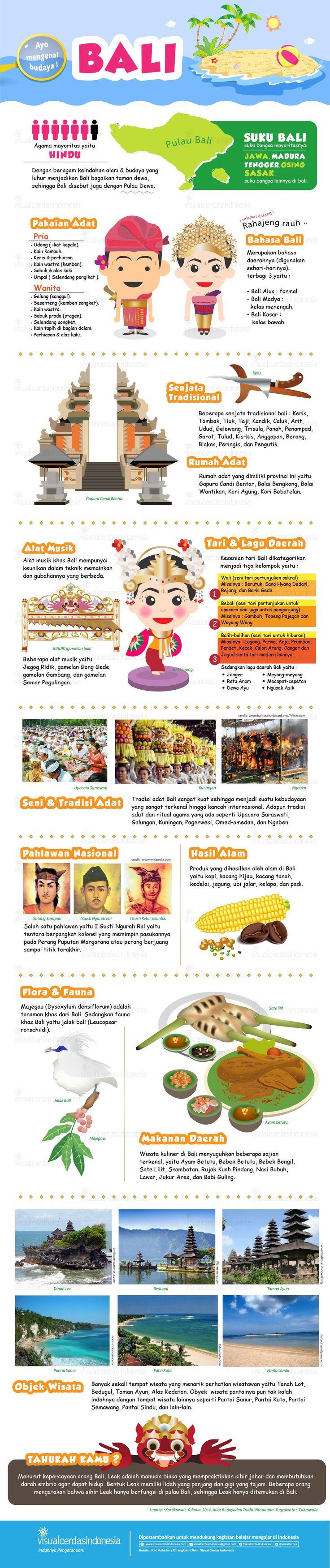 Edugrafis: Ayo Mengenal Budaya Bali ! - Visual Cerdas Indonesia