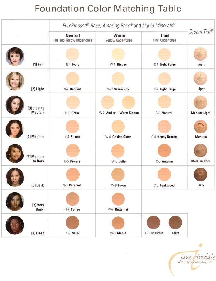 human skin color names | Don't know your colour? Click here for our easy guide colour chart