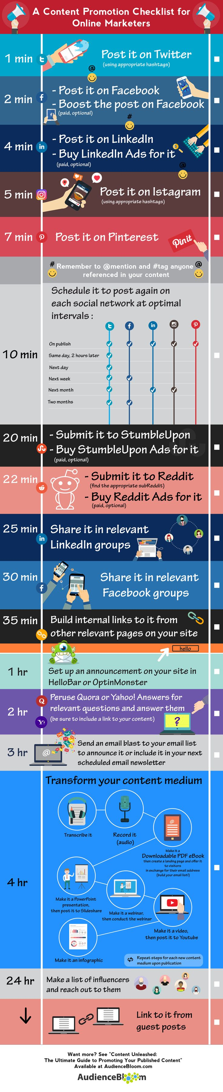 Don't forget to save it for later. What does a good content distribution strategy look like? In this article,you will find 10 of the most powerful strategies.Content Promotion Infographic