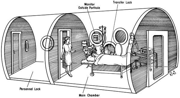Multiplace Hyperbaric Chamber Illustration
