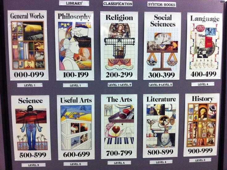 Posters del Sistema de clasificación decimal Dewey (DDC) / fuente: ujscienceslibrarynews.wordpress.com