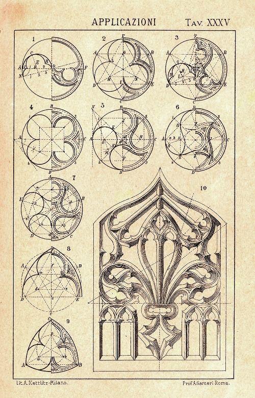 tecla 8 - Augusto Garneri, Girali e finestra gotica, da Corso elementare di disegno geometrico, Roma 1895, tav. XXXV