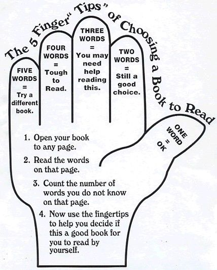 Five Finger Rule. This is also another great idea for students when it comes to picking out books they want to read. However, you should encourage reading different material  instead of books that they can easily understand. They may need help with the books but they are able to look at different books.  This can be used for when they are picking books out individually.