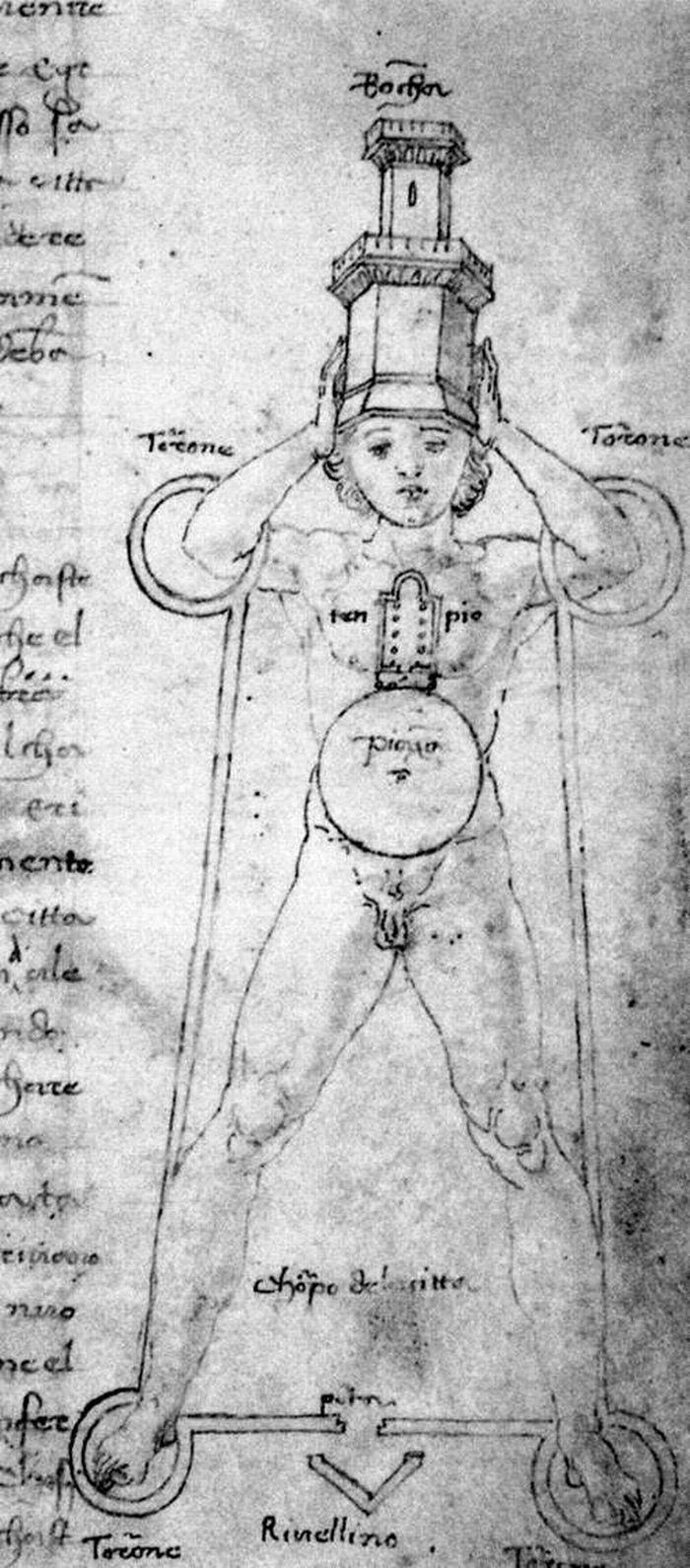 illustration-from-the-trattato-di-architettura.jpg (700×1590)  Francesco di Giorgio Martini