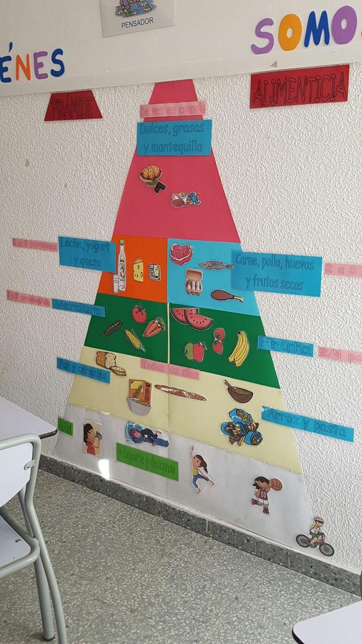 Pirámide alimenticia para el aula. (Los niños añaden sus propias etiquetas de alimentos tras investigar sobre una dieta sana y equilibrada)
